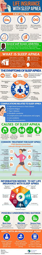 life insurance with sleep apnea