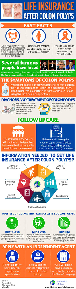 life insurance after colon polyps