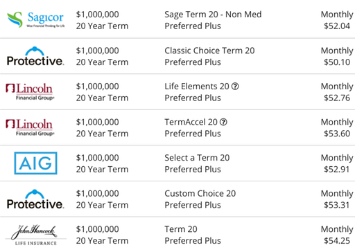 Best 1 Million Dollar Term Life Insurance Policy